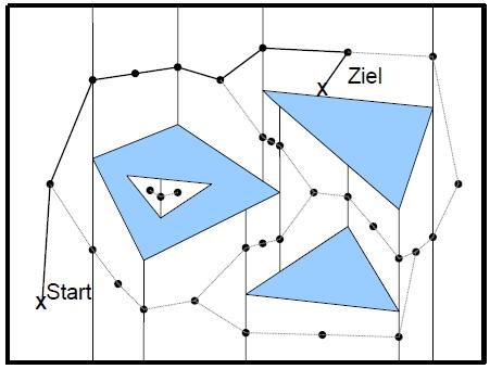 http://blog.honnel.de/wp-content/uploads/2014/04/polygonzerlegung.png